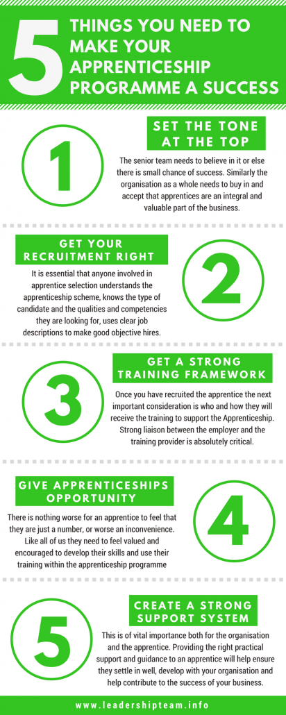 5 things for apprenticeship programme success